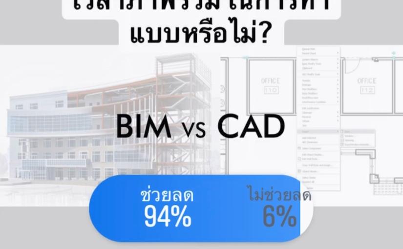 ผล Poll: คุณคิดว่าการเขียนแบบโดยใช้ BIM ช่วยลดเวลาภาพรวม ในการทำแบบหรือไม่?