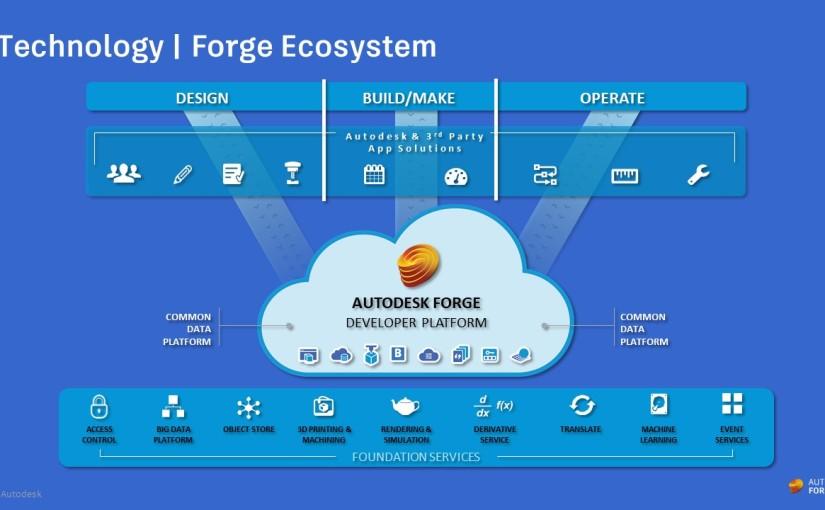 Autodesk Forge เครื่องมือสำหรับนักพัฒนา เพื่อเพิ่มความสามารถให้เป็นมากกว่า BIM